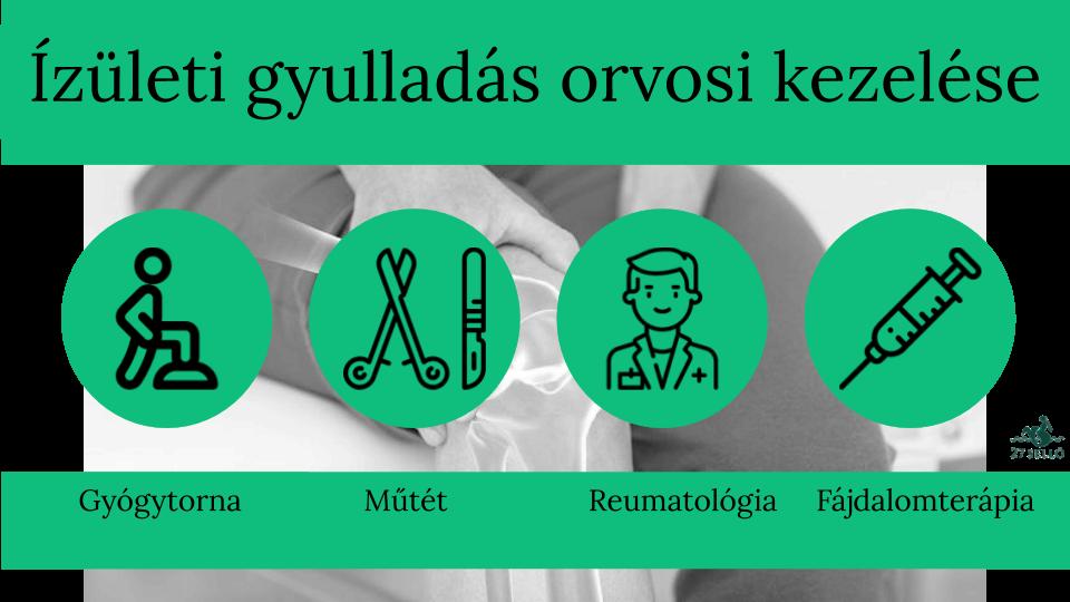 krioterápia ízületi fájdalmak esetén)