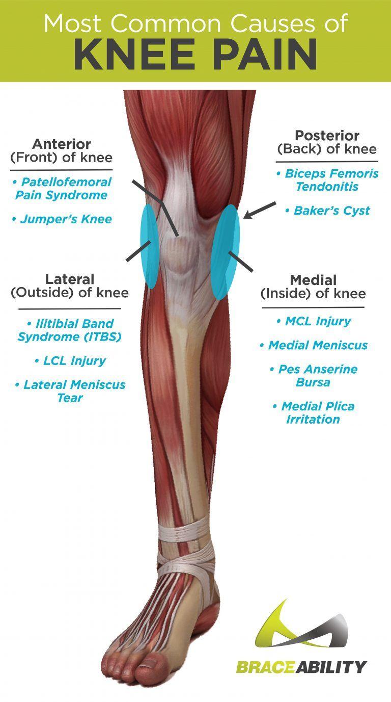 arthrosan arthrosis kezelés)