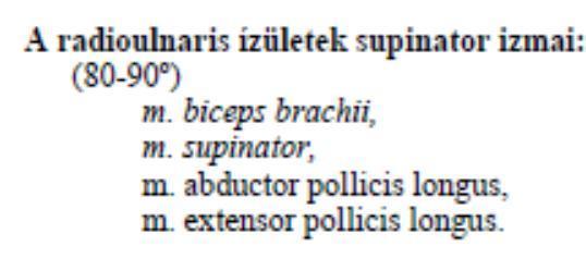 vállízületek artrózisa mértéke)