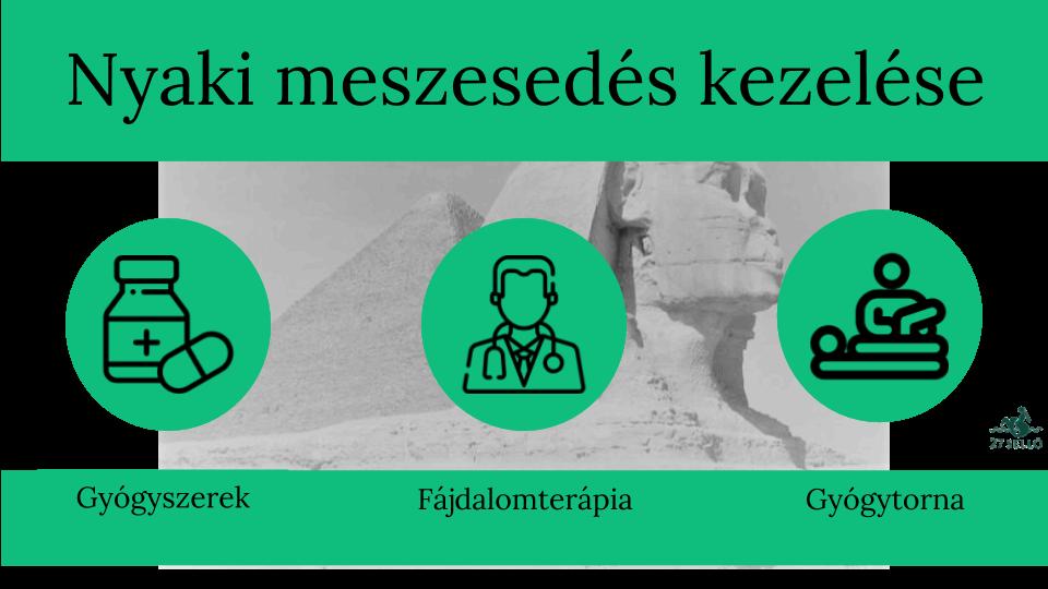 nicoflex kenőcs a nyaki csontritkulás kezelésére)