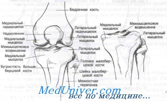 diuretikumok ízületi duzzanathoz ízületi sebgyógyulás