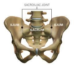 sacroiliac ízületek ízületi gyulladása