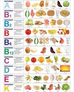 Diéta és táplálkozás az ízületek arthrosisához - Fűszerek July