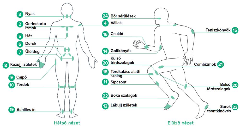 lézer a csípőízület artrózisának kezelésére)