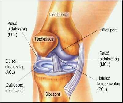 deformáló ízületi műtéti kezelés