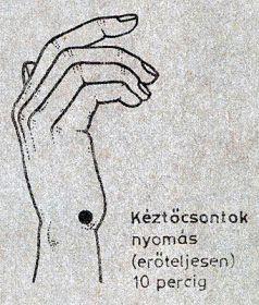 hogyan kezeljük a kézízületek fájdalmait)