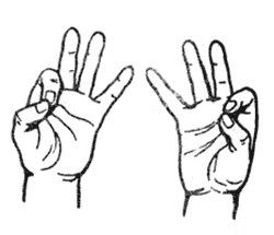 a bal kéz mutatóujja ízületi fájdalma