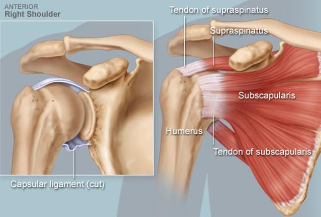 vállízületek osteoarthritis tünetei és kezelése