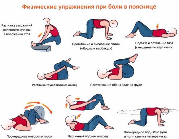 ropogás és ízületi fájdalom járás közben kattan a csípőízületre fájdalom nélkül