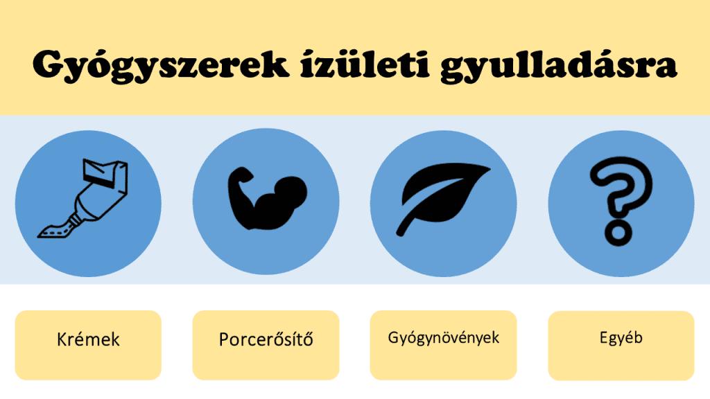 a legjobb gyógyszerek az ízületi gyulladásokhoz)
