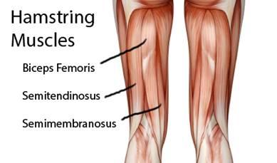 fájó lábak elpattanó ízületek milyen gyógyszerekre van szükség az ízületi fájdalmakhoz