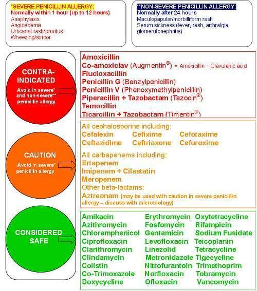 eritromicin ízületi gyulladások esetén