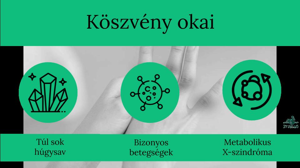 királyi ízületi kezelés)
