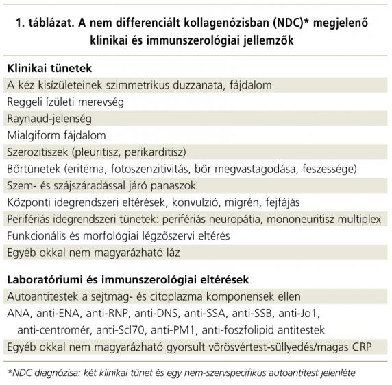 PTE ÁOK · Klinikai Központ Reumatológiai és Immunológiai Klinika · TDK témáink