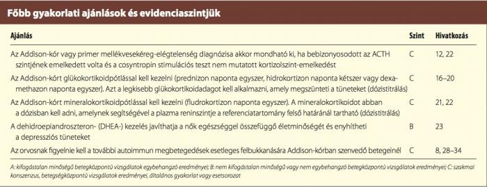 térdízületi kezelés szinovitisz)