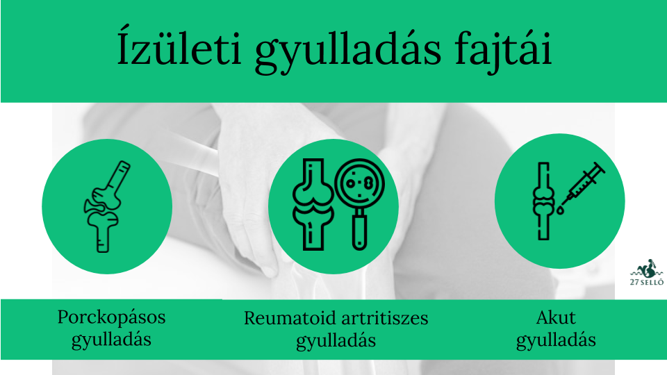 ha nem kezeli a térdízület folyadékát könyökízületi tünetek kezelése szinovitisz