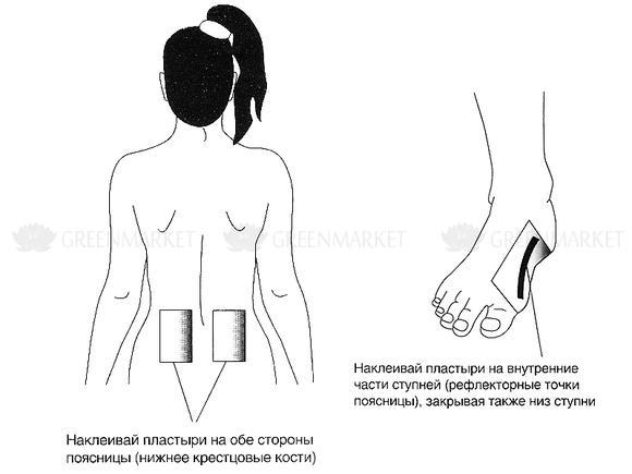 glükózamin és kondroitin kapszulák étrend a karok és a lábak ízületeinek fájdalma érdekében