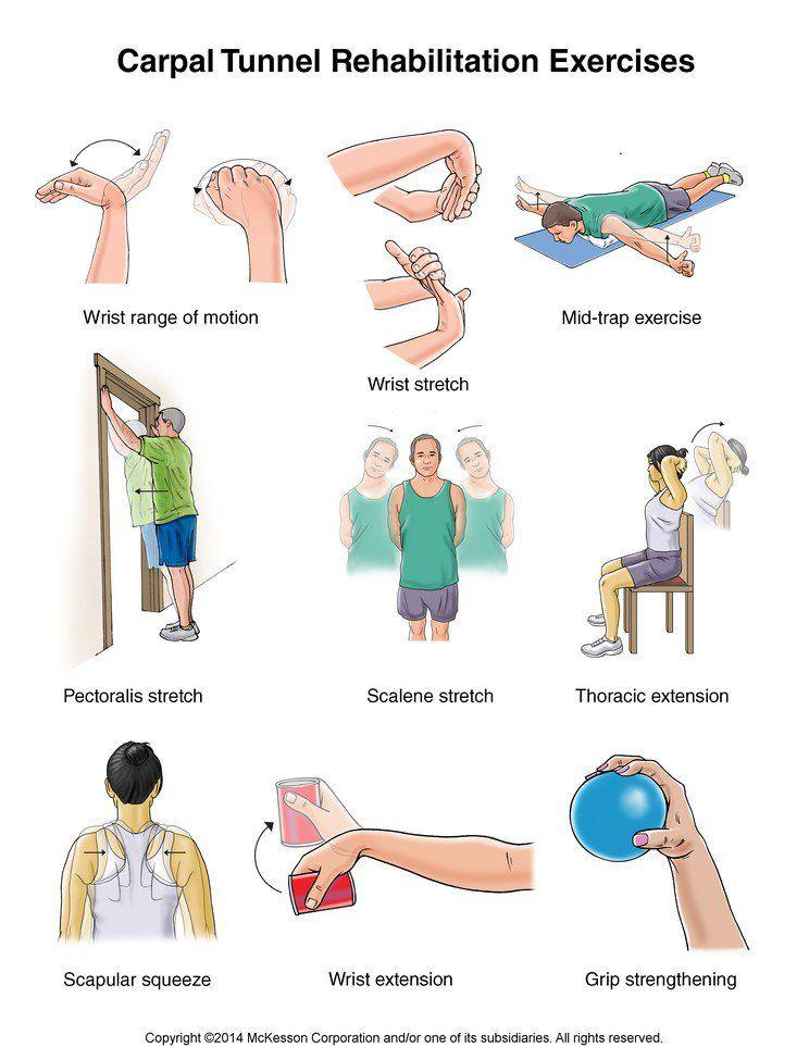 Kéztőalagút (carpal tunnel) szindróma
