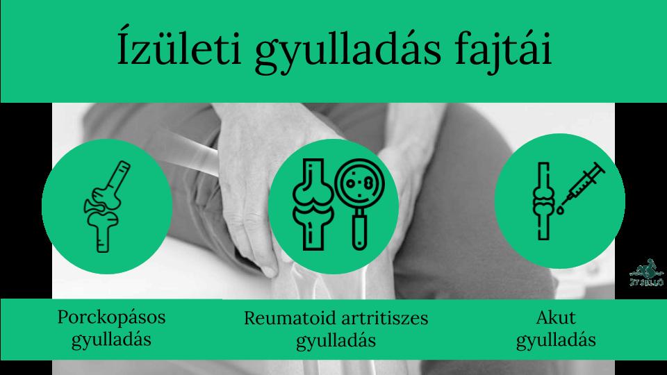 a csípőízület harmadik fokának ízületi gyulladása