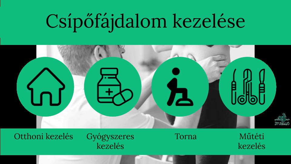 csípőízület fájdalomcsillapító)