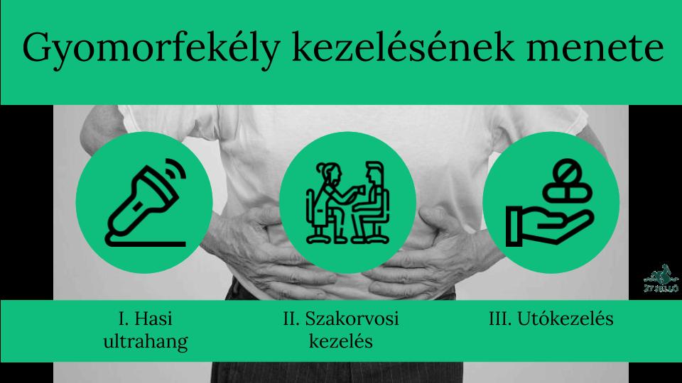 ízületi gyulladás gyomorfekély kezelése)