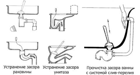 ízületek tisztítószerei)