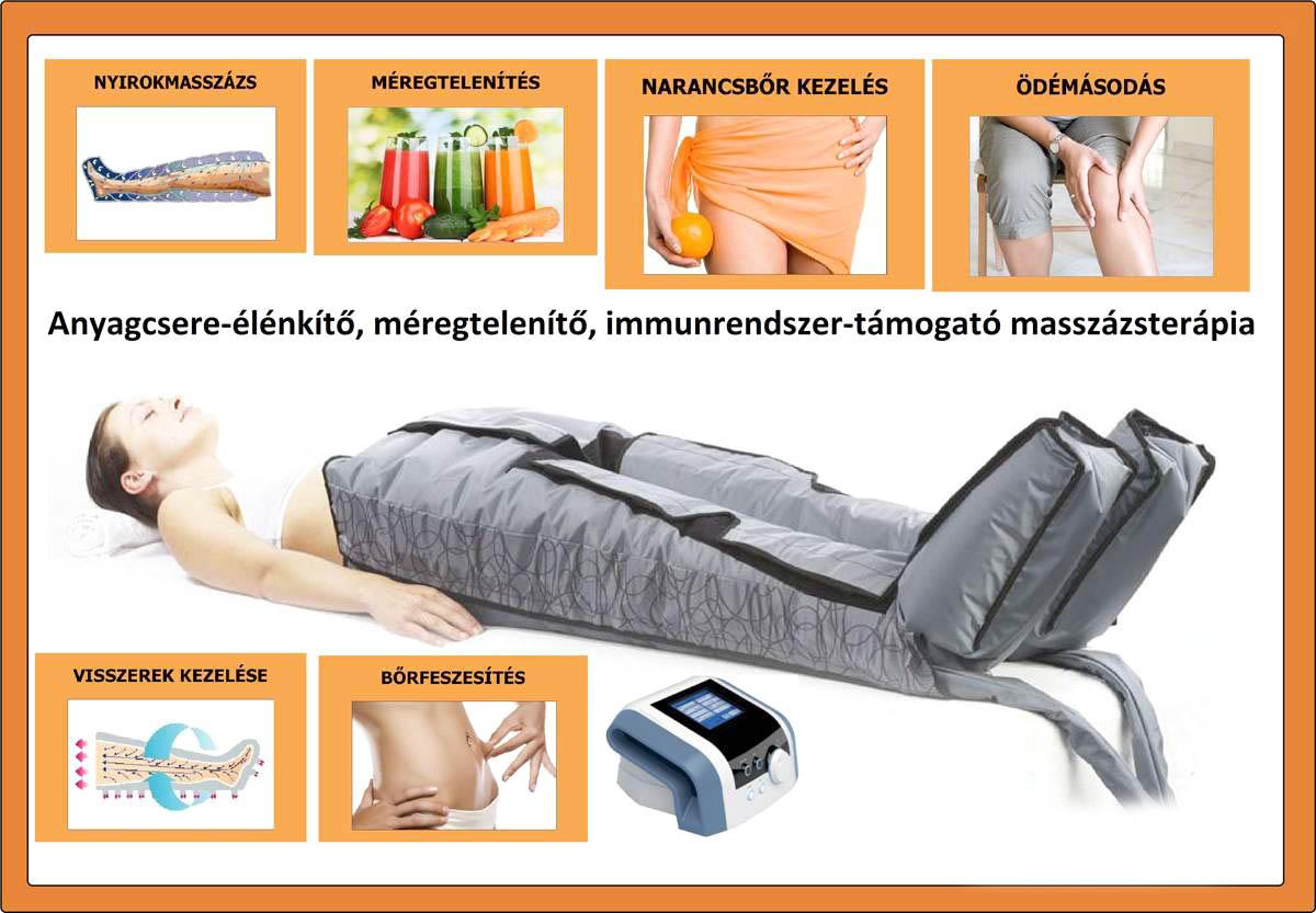 közös kezelés nyomásterápia