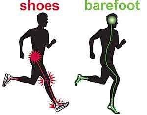 fájdalom a jobb csípőízületben edzés közben