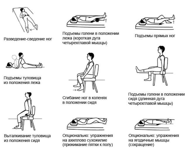 fájdalom egy hónappal a csípőpótlás után)