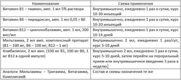 érzékeny kenőcs az oszteokondrozisban)