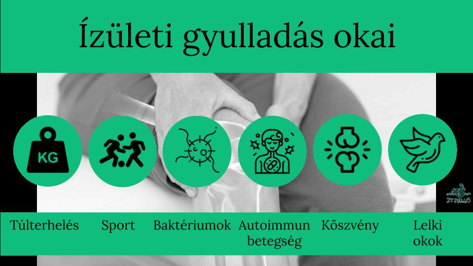 ízületi gyulladás és ízületi kezelés gyógyszeres kezelése)